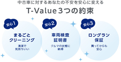 T-Value 3つの約束